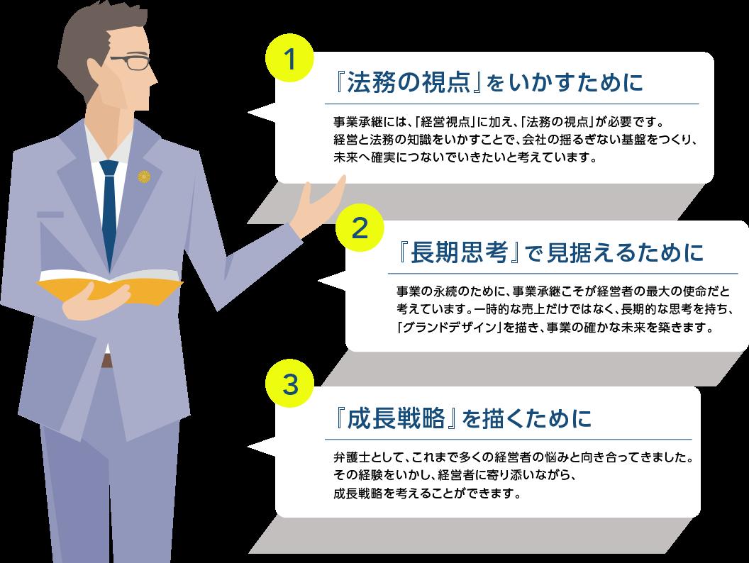 弁護士・古山が「経営法務コンサルタント」として活動する理由